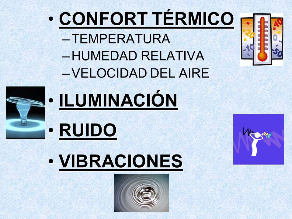CONFORT TÉRMICO ILUMINACIÓN RUIDO VIBRACIONES TEMPERATURA