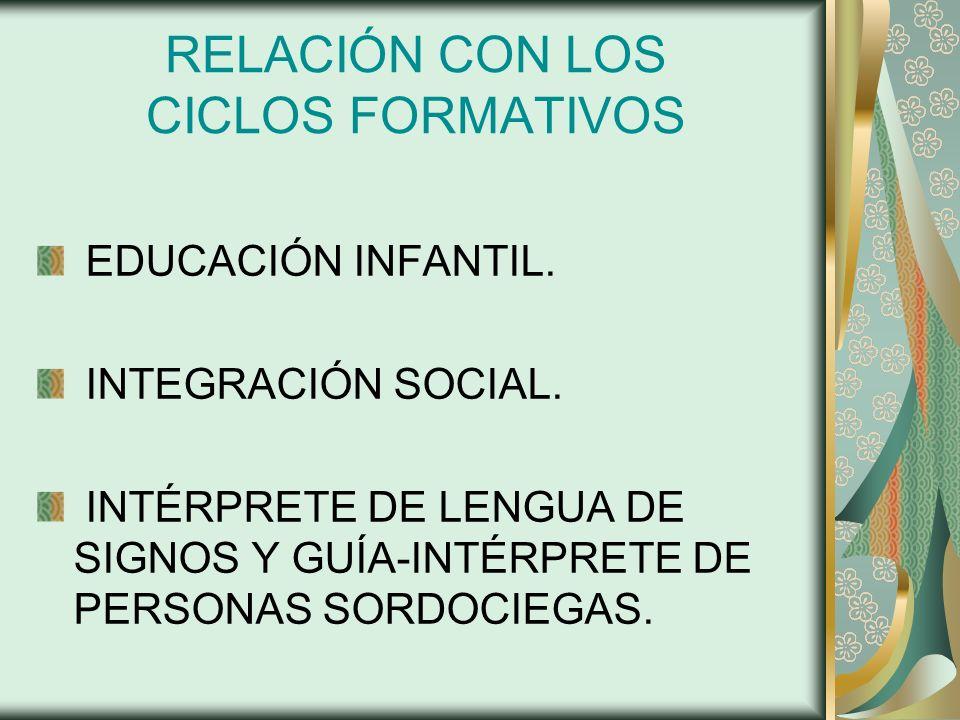 RELACIÓN CON LOS CICLOS FORMATIVOS