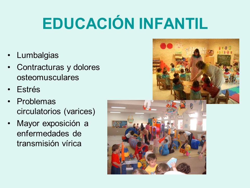 EDUCACIÓN INFANTIL Lumbalgias Contracturas y dolores osteomusculares