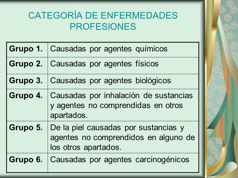 CATEGORÍA DE ENFERMEDADES PROFESIONES