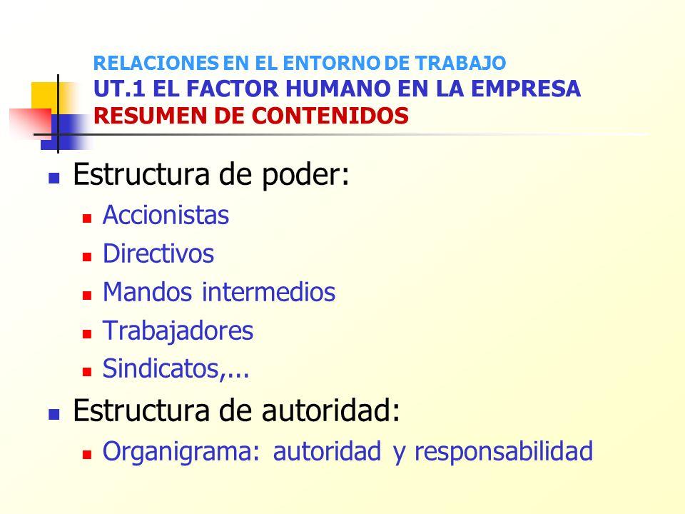 Estructura de autoridad: