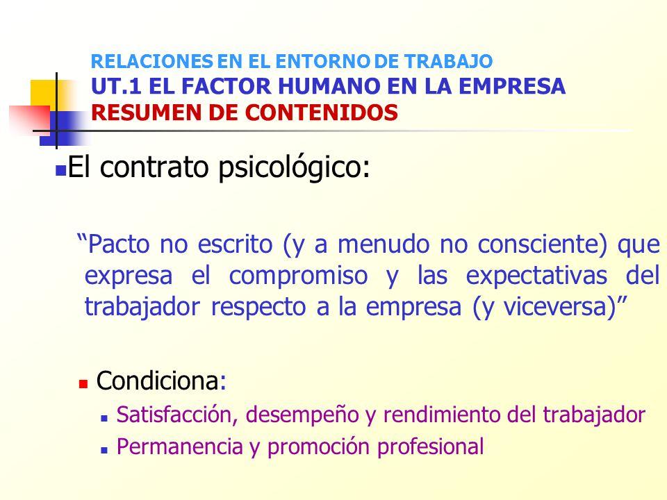 El contrato psicológico: