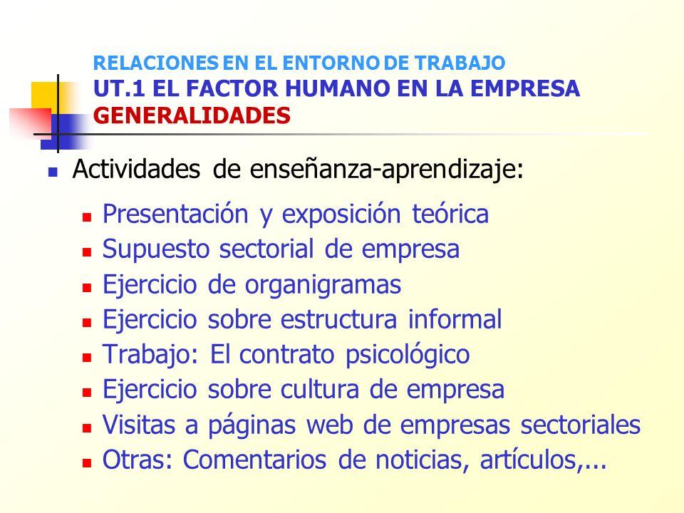 Actividades de enseñanza-aprendizaje: