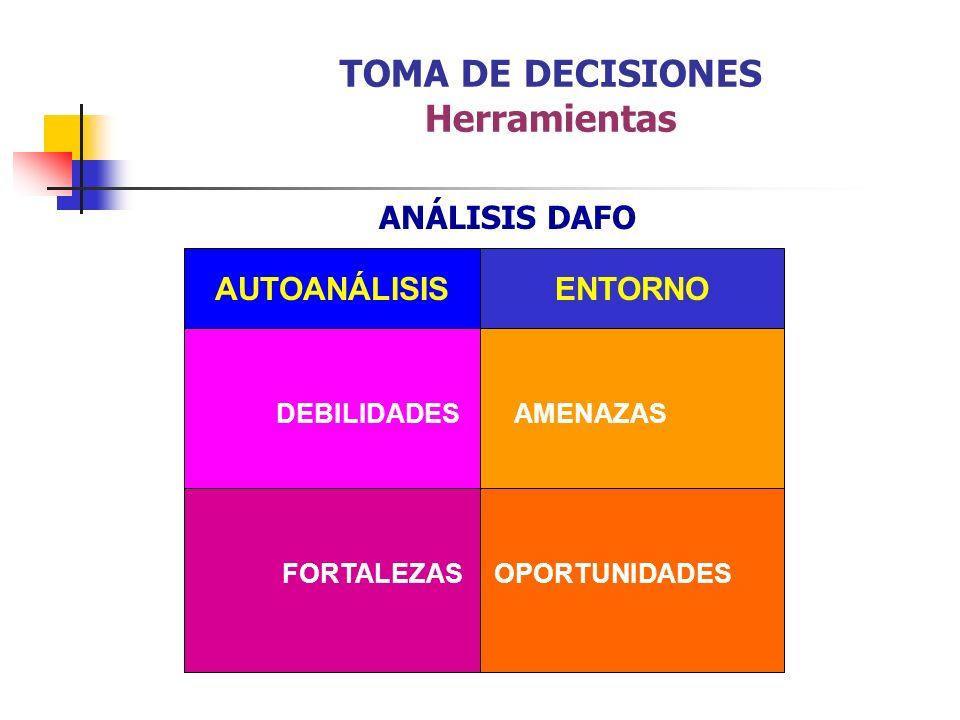 TOMA DE DECISIONES Herramientas