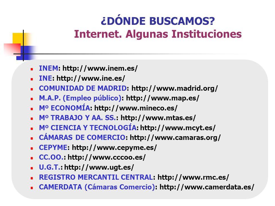 ¿DÓNDE BUSCAMOS Internet. Algunas Instituciones