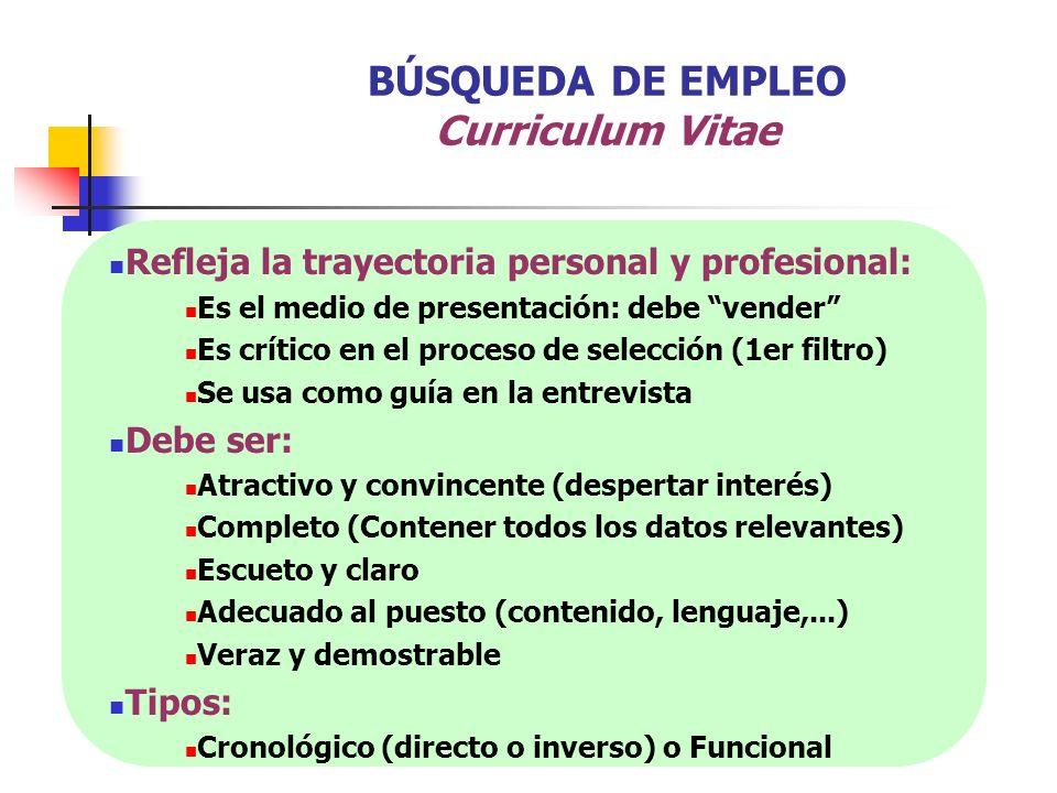 BÚSQUEDA DE EMPLEO Curriculum Vitae