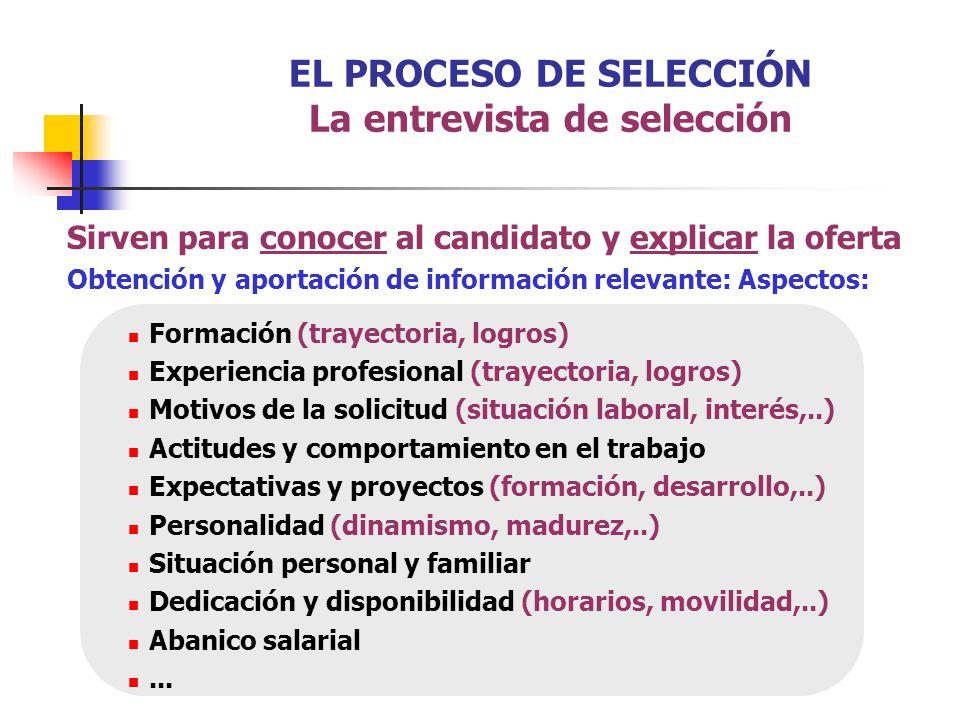 EL PROCESO DE SELECCIÓN La entrevista de selección