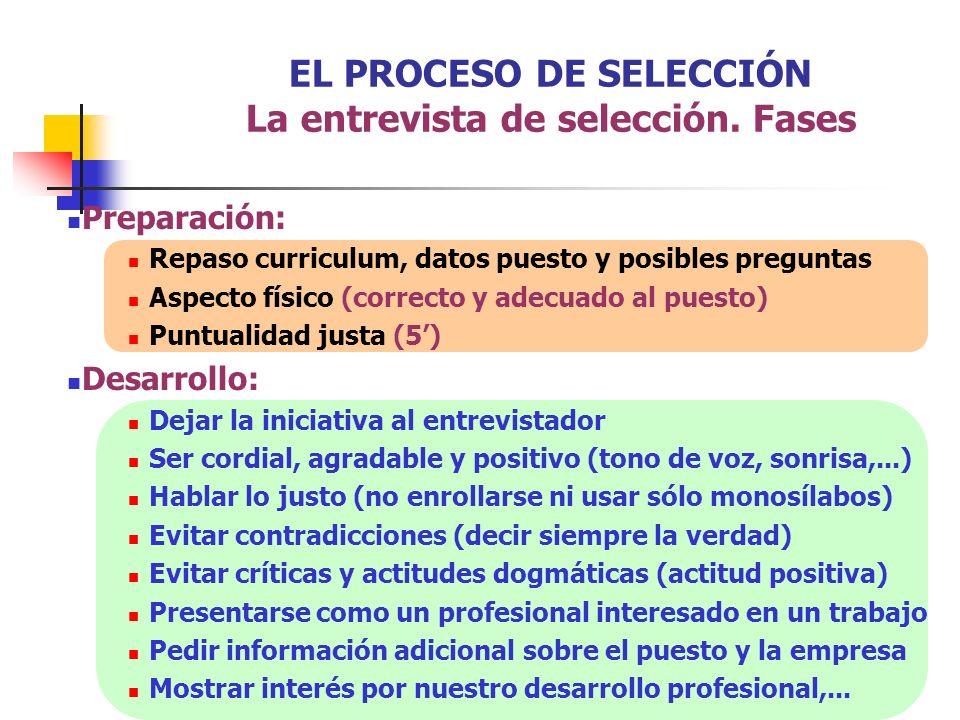 EL PROCESO DE SELECCIÓN La entrevista de selección. Fases