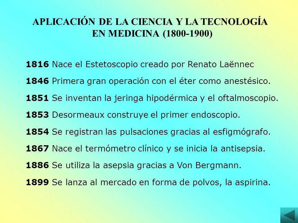 APLICACIÓN DE LA CIENCIA Y LA TECNOLOGÍA EN MEDICINA (1800-1900)