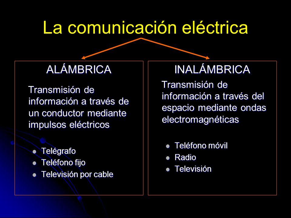 La comunicación eléctrica