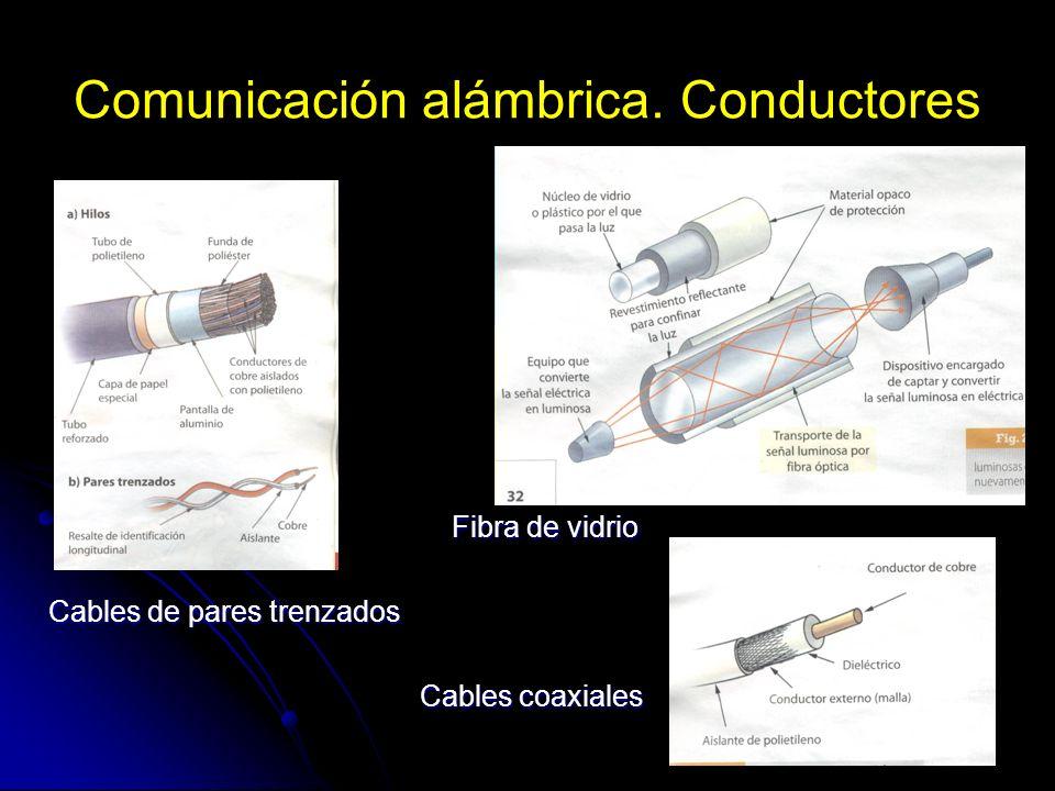 Comunicación alámbrica. Conductores