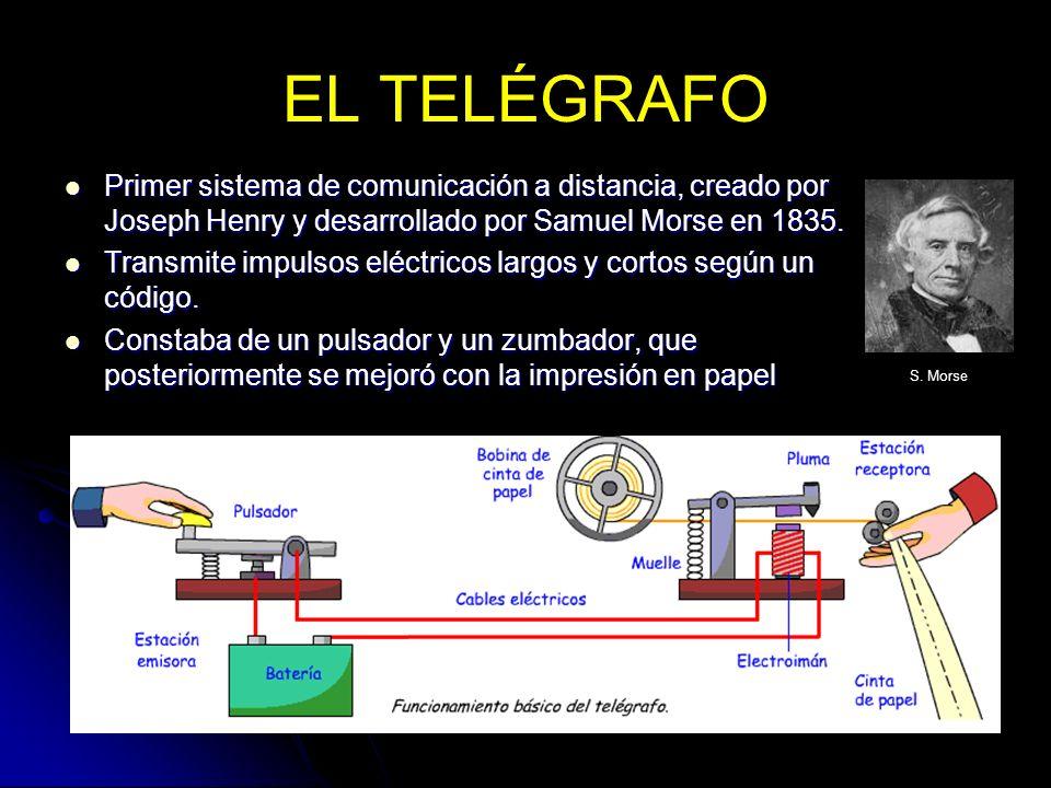 EL TELÉGRAFO Primer sistema de comunicación a distancia, creado por Joseph Henry y desarrollado por Samuel Morse en 1835.