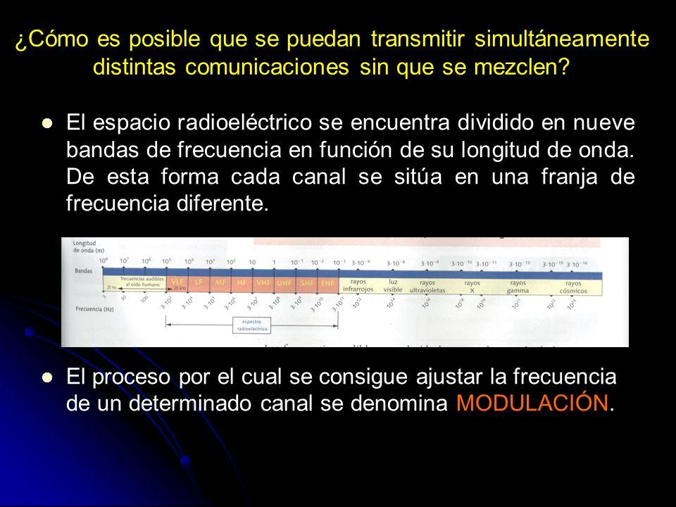 ¿Cómo es posible que se puedan transmitir simultáneamente distintas comunicaciones sin que se mezclen