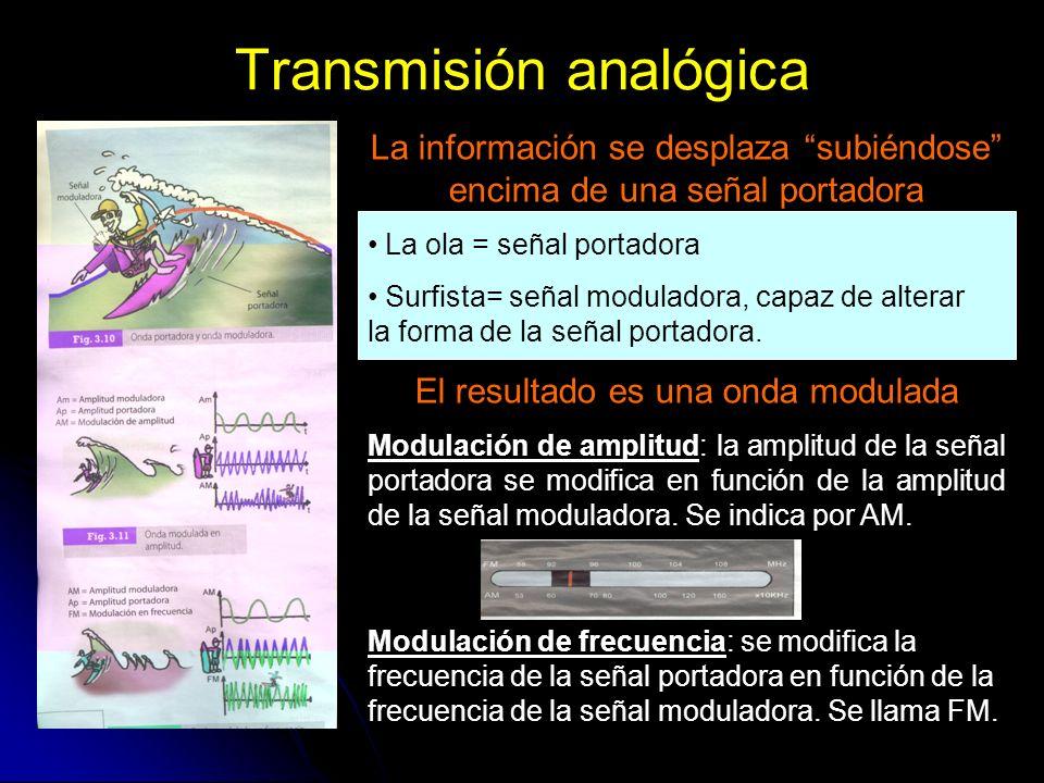 Transmisión analógica