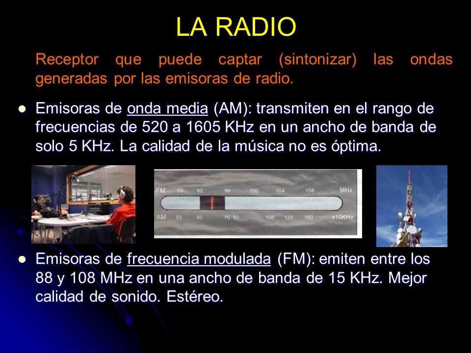 LA RADIOReceptor que puede captar (sintonizar) las ondas generadas por las emisoras de radio.