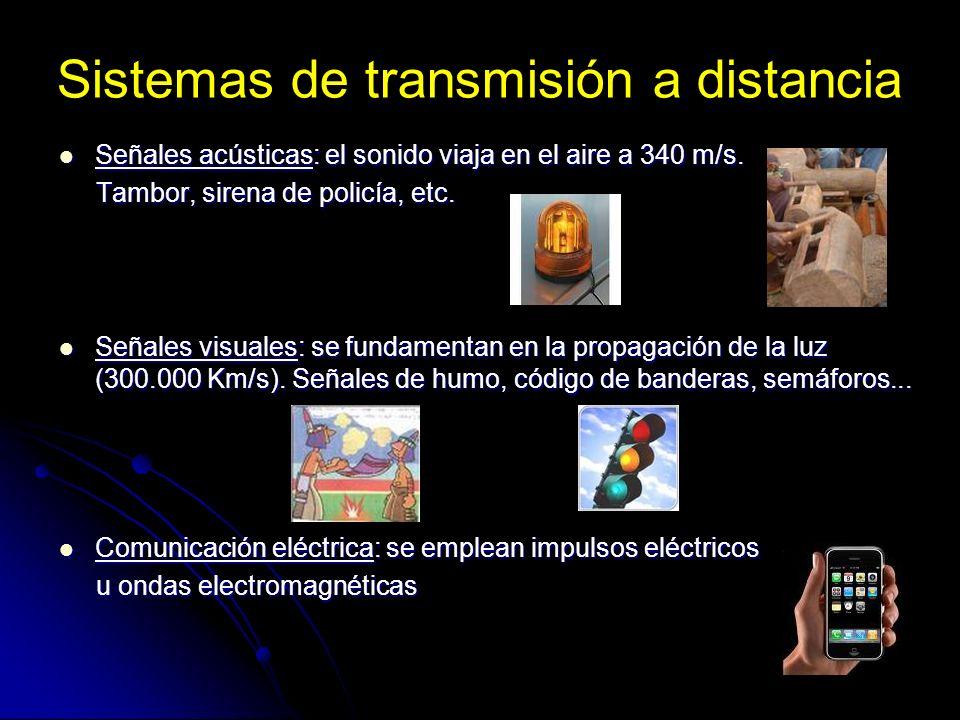 Sistemas de transmisión a distancia
