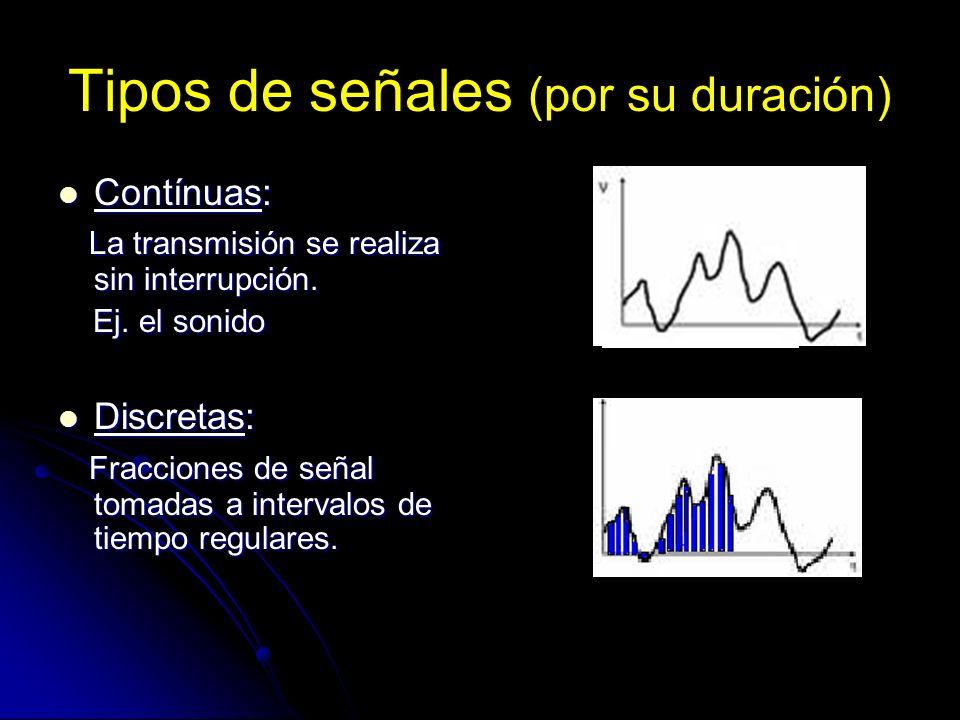 Tipos de señales (por su duración)