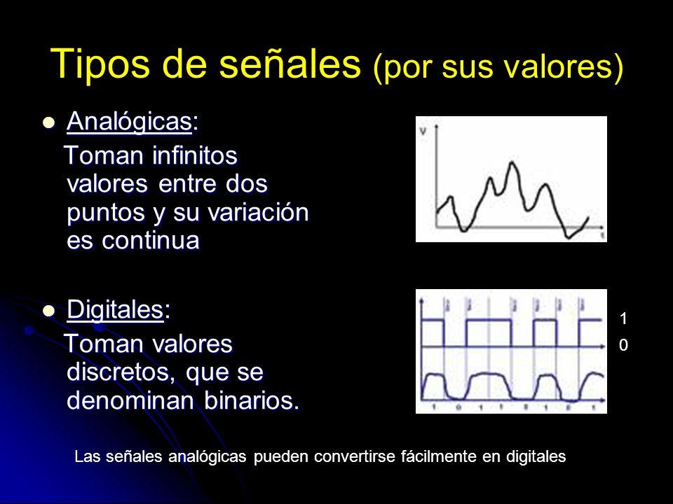 Tipos de señales (por sus valores)