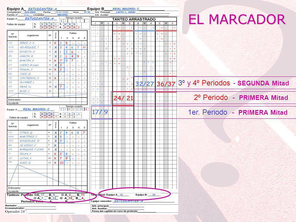 EL MARCADOR 3º y 4º Periodos - SEGUNDA Mitad