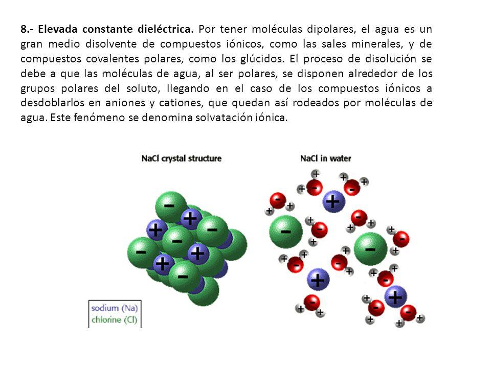 8. - Elevada constante dieléctrica