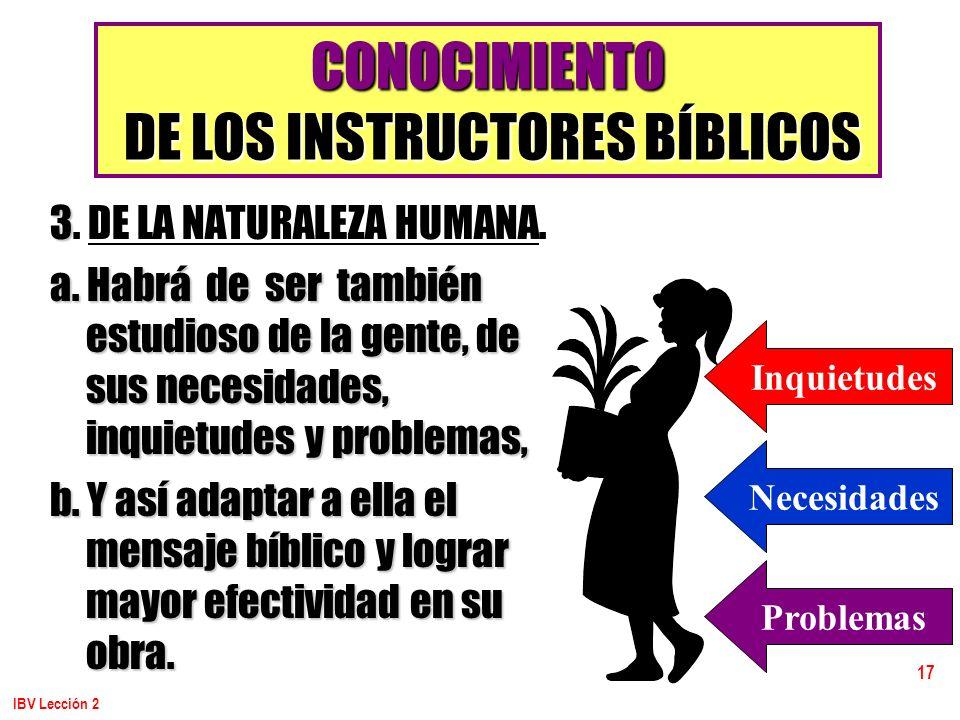 CONOCIMIENTO DE LOS INSTRUCTORES BÍBLICOS