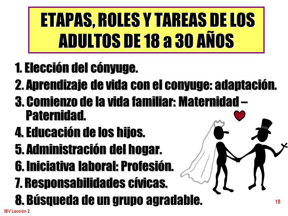 ETAPAS, ROLES Y TAREAS DE LOS ADULTOS DE 18 a 30 AÑOS
