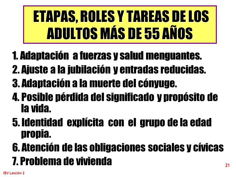 ETAPAS, ROLES Y TAREAS DE LOS ADULTOS MÁS DE 55 AÑOS