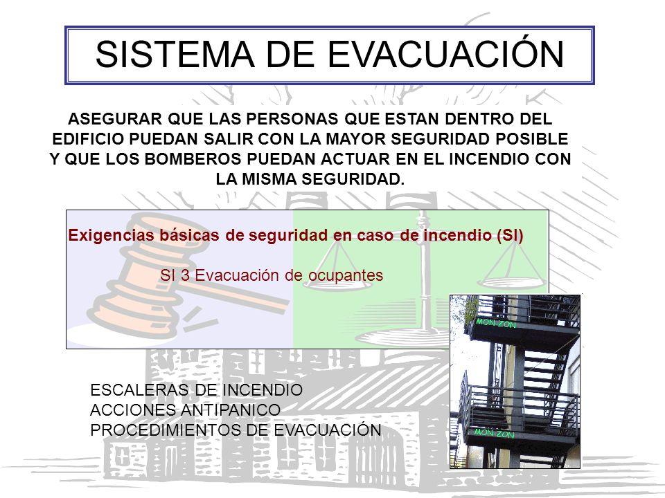 SISTEMA DE EVACUACIÓN