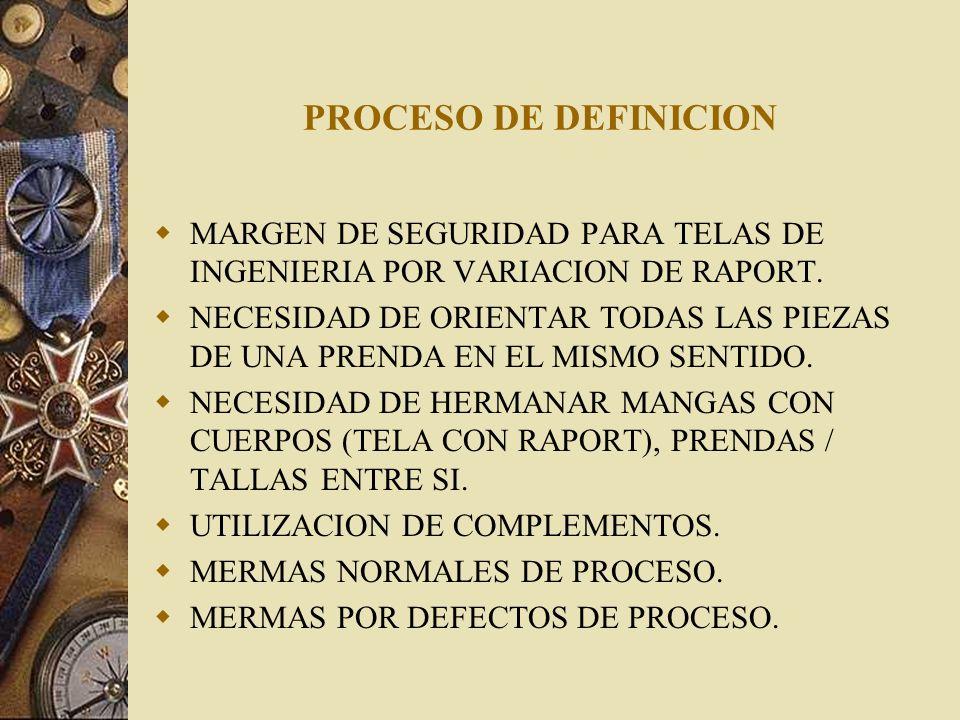 PROCESO DE DEFINICIONMARGEN DE SEGURIDAD PARA TELAS DE INGENIERIA POR VARIACION DE RAPORT.