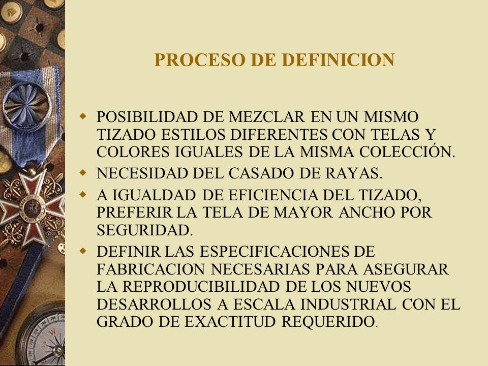 PROCESO DE DEFINICIONPOSIBILIDAD DE MEZCLAR EN UN MISMO TIZADO ESTILOS DIFERENTES CON TELAS Y COLORES IGUALES DE LA MISMA COLECCIÓN.