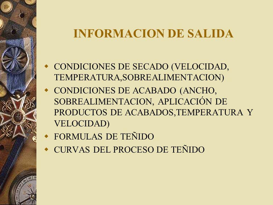 INFORMACION DE SALIDACONDICIONES DE SECADO (VELOCIDAD, TEMPERATURA,SOBREALIMENTACION)