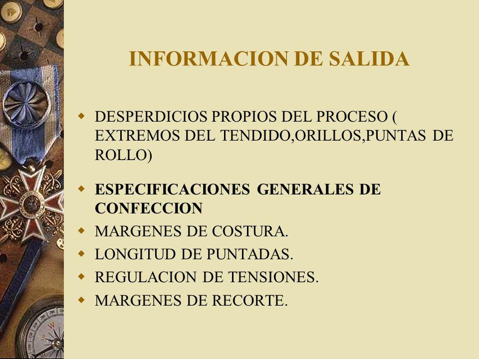 INFORMACION DE SALIDADESPERDICIOS PROPIOS DEL PROCESO ( EXTREMOS DEL TENDIDO,ORILLOS,PUNTAS DE ROLLO)