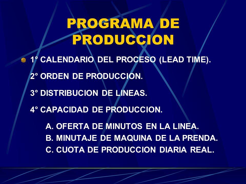 PROGRAMA DE PRODUCCION