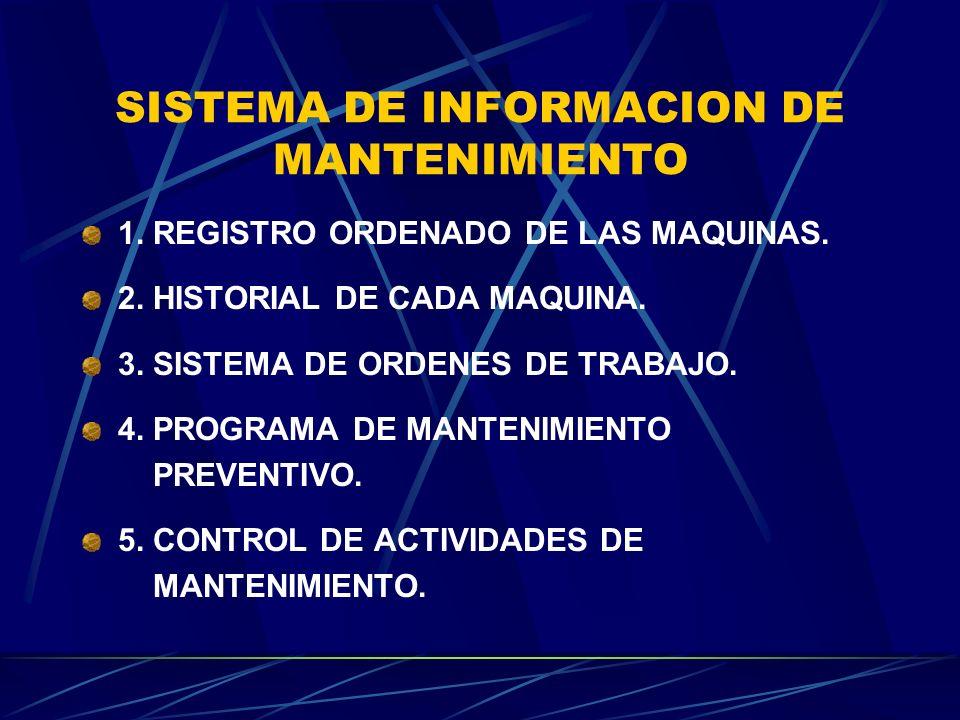 SISTEMA DE INFORMACION DE MANTENIMIENTO