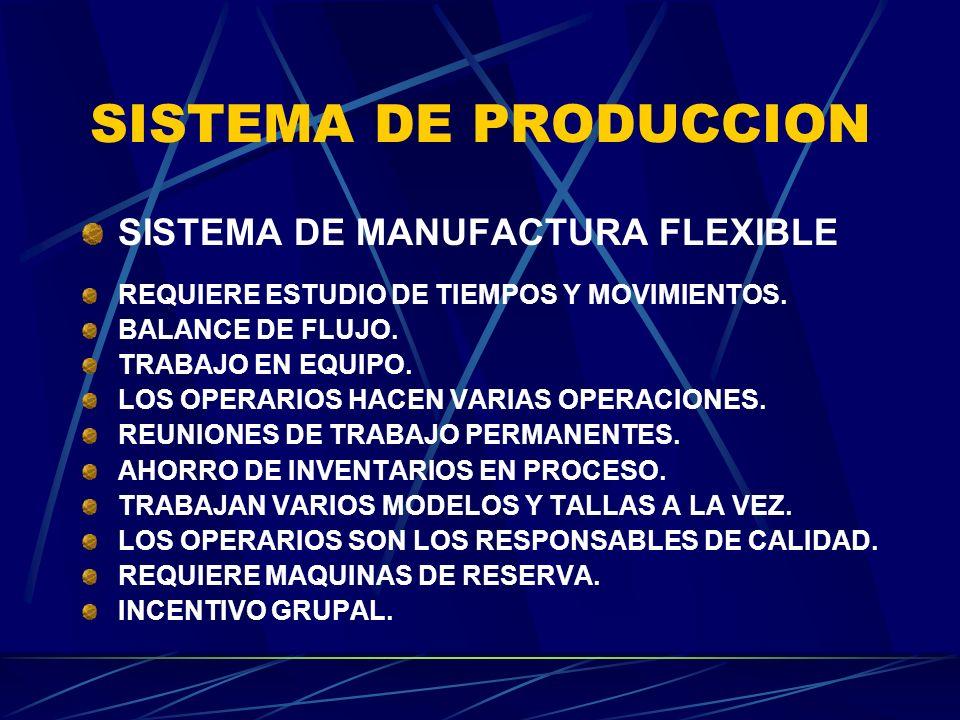SISTEMA DE PRODUCCION SISTEMA DE MANUFACTURA FLEXIBLE