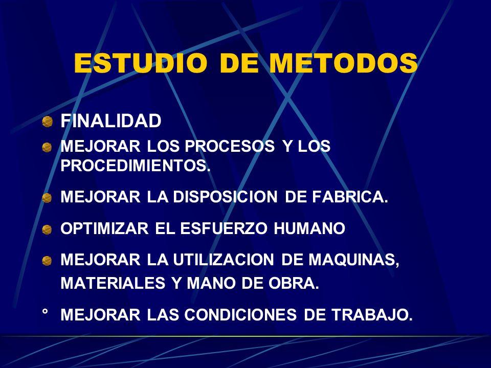 ESTUDIO DE METODOS FINALIDAD