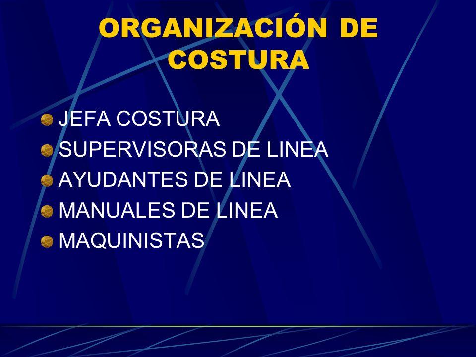 ORGANIZACIÓN DE COSTURA