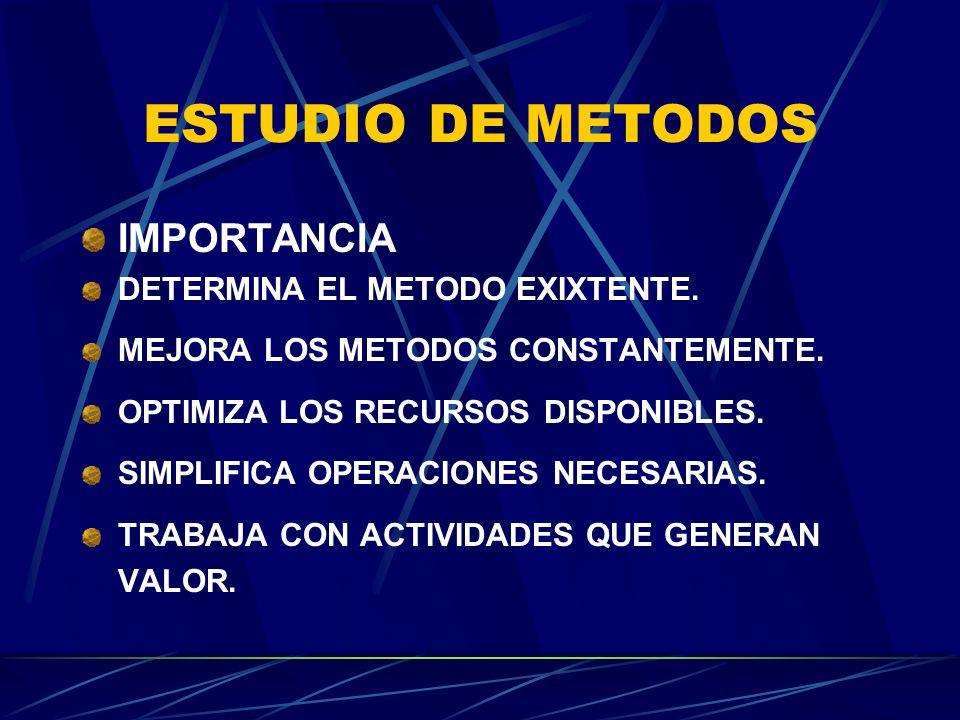 ESTUDIO DE METODOS IMPORTANCIA DETERMINA EL METODO EXIXTENTE.
