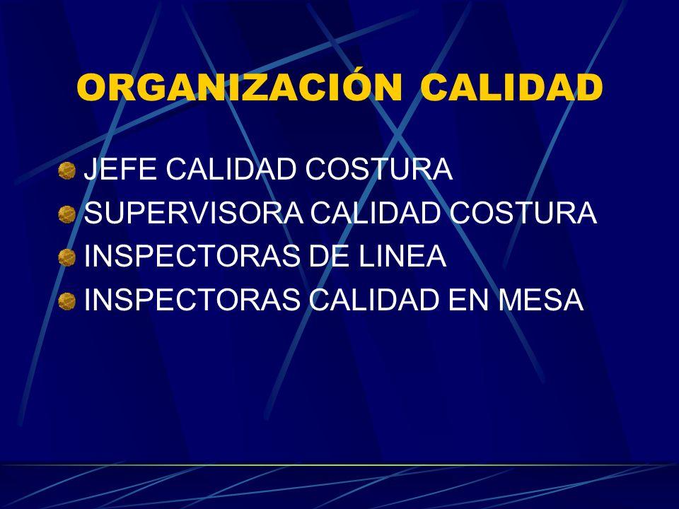 ORGANIZACIÓN CALIDAD JEFE CALIDAD COSTURA SUPERVISORA CALIDAD COSTURA