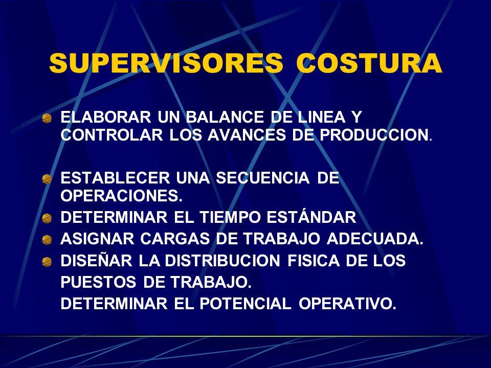 SUPERVISORES COSTURA ELABORAR UN BALANCE DE LINEA Y CONTROLAR LOS AVANCES DE PRODUCCION. ESTABLECER UNA SECUENCIA DE OPERACIONES.