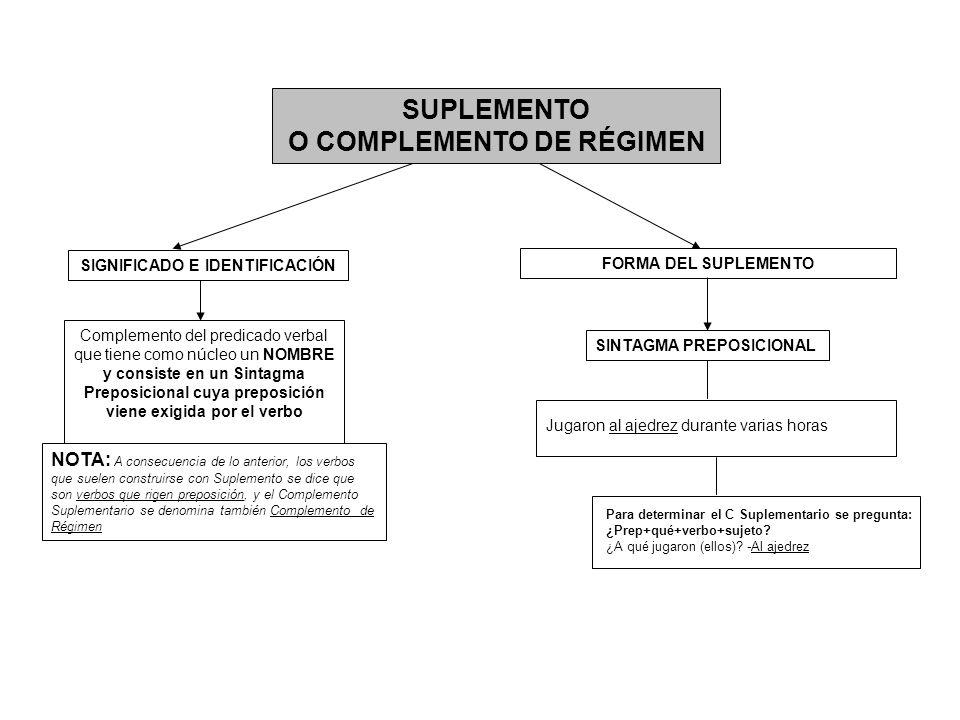 O COMPLEMENTO DE RÉGIMEN SIGNIFICADO E IDENTIFICACIÓN