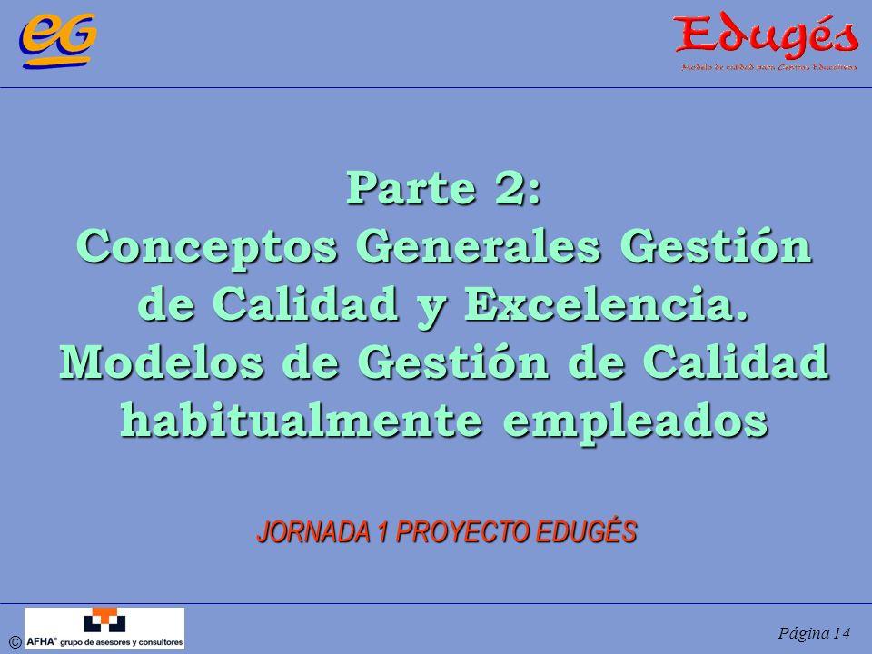 Conceptos Generales Gestión de Calidad y Excelencia.