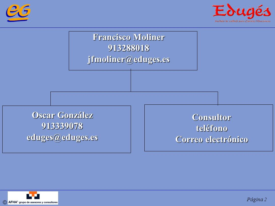 Francisco Moliner 913288018 jfmoliner@eduges.es Oscar González