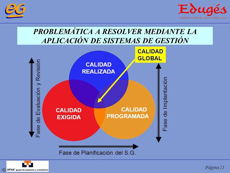PROBLEMÁTICA A RESOLVER MEDIANTE LA APLICACIÓN DE SISTEMAS DE GESTIÓN
