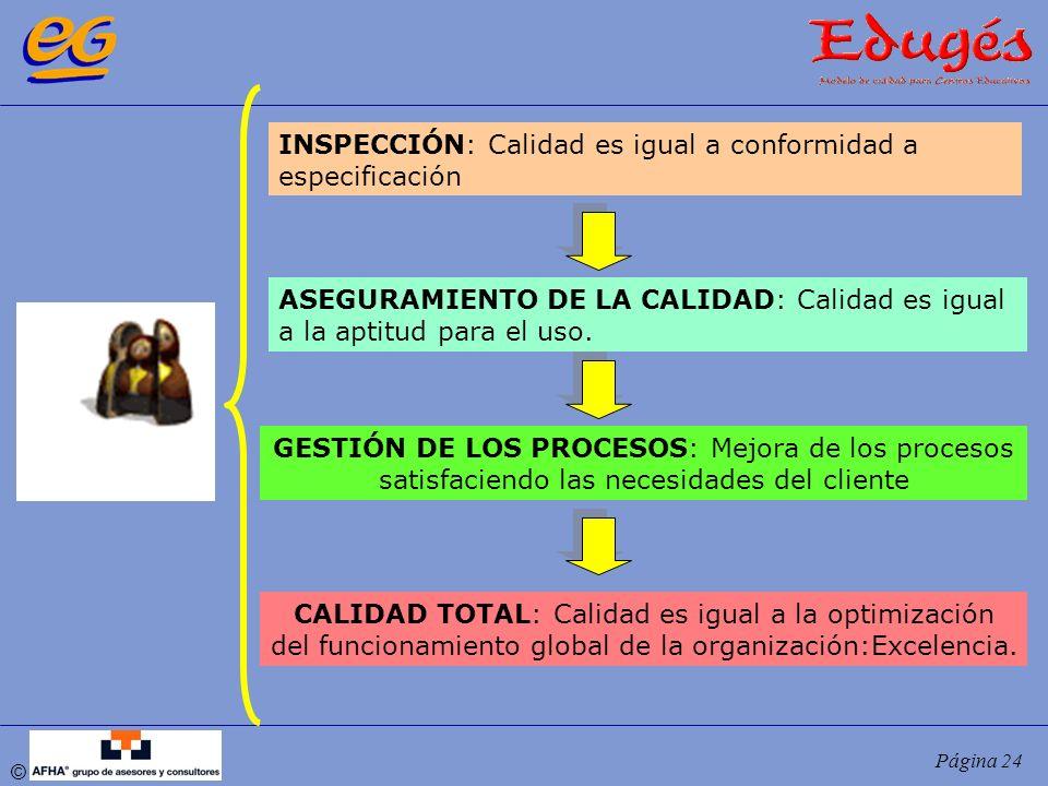 INSPECCIÓN: Calidad es igual a conformidad a especificación