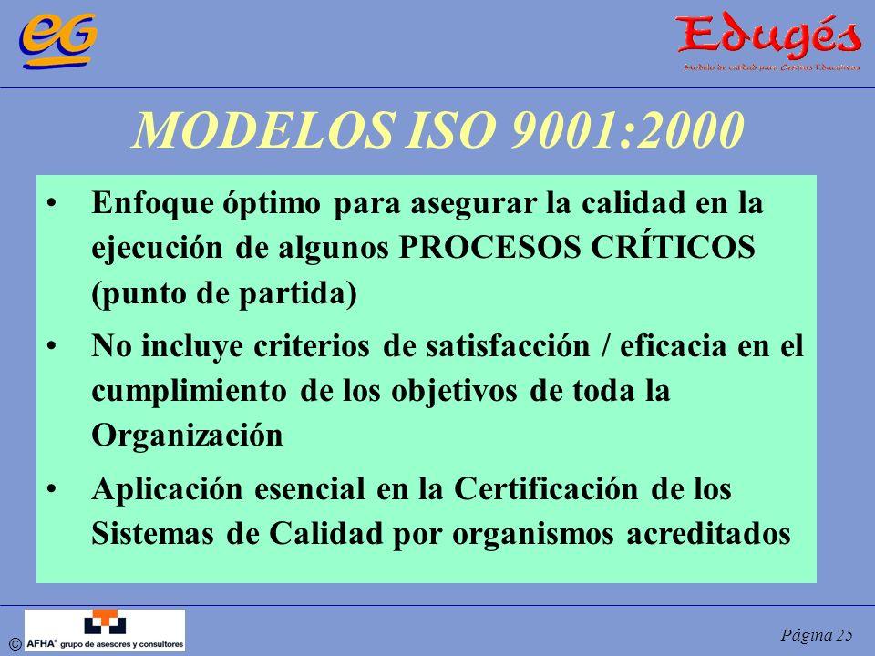MODELOS ISO 9001:2000 Enfoque óptimo para asegurar la calidad en la ejecución de algunos PROCESOS CRÍTICOS (punto de partida)