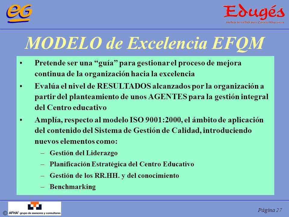MODELO de Excelencia EFQM