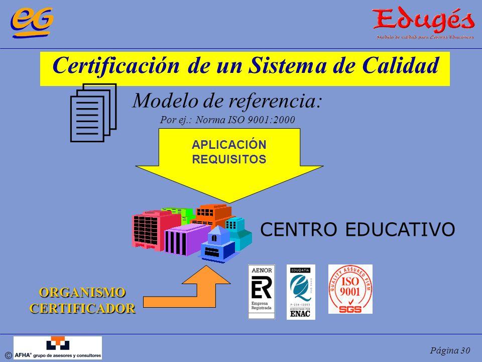 Certificación de un Sistema de Calidad