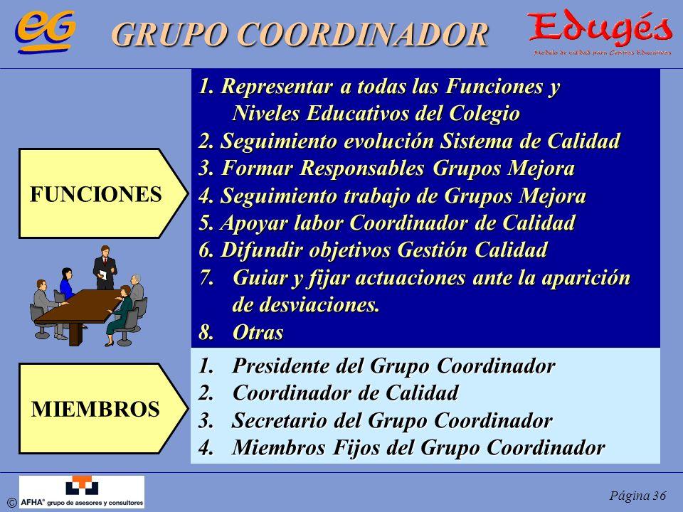 GRUPO COORDINADOR 1. Representar a todas las Funciones y