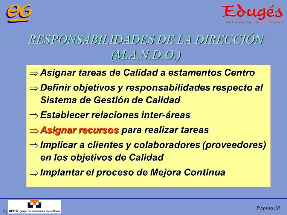 RESPONSABILIDADES DE LA DIRECCIÓN (M.A.N.D.O.)